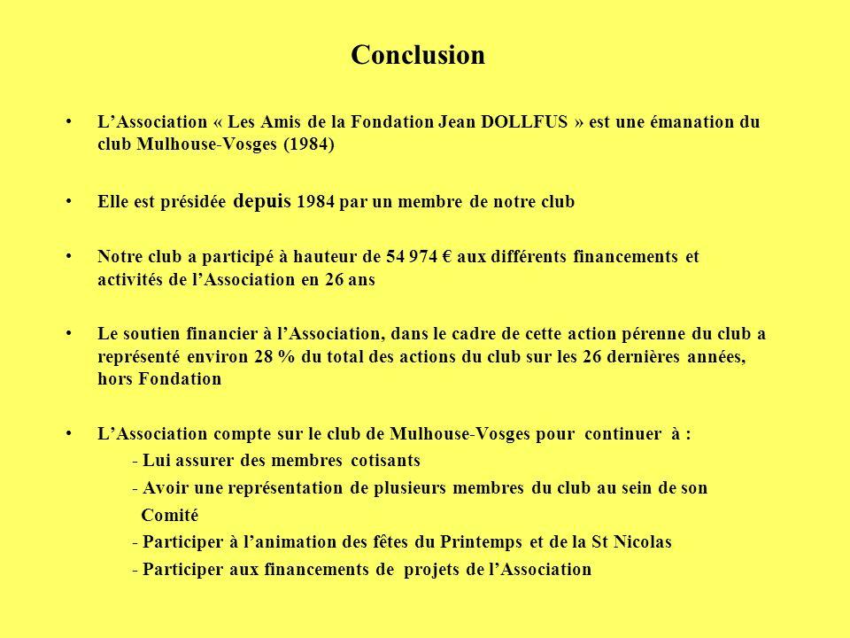 Conclusion L'Association « Les Amis de la Fondation Jean DOLLFUS » est une émanation du club Mulhouse-Vosges (1984)