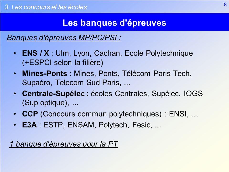 Les banques d épreuves Banques d épreuves MP/PC/PSI :