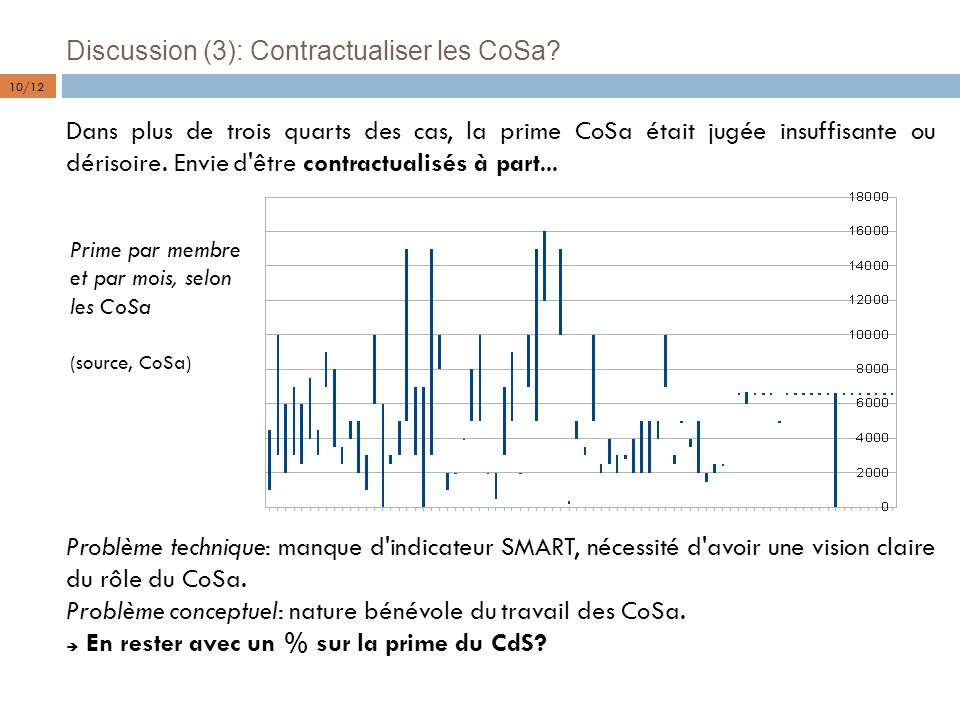 Discussion (3): Contractualiser les CoSa