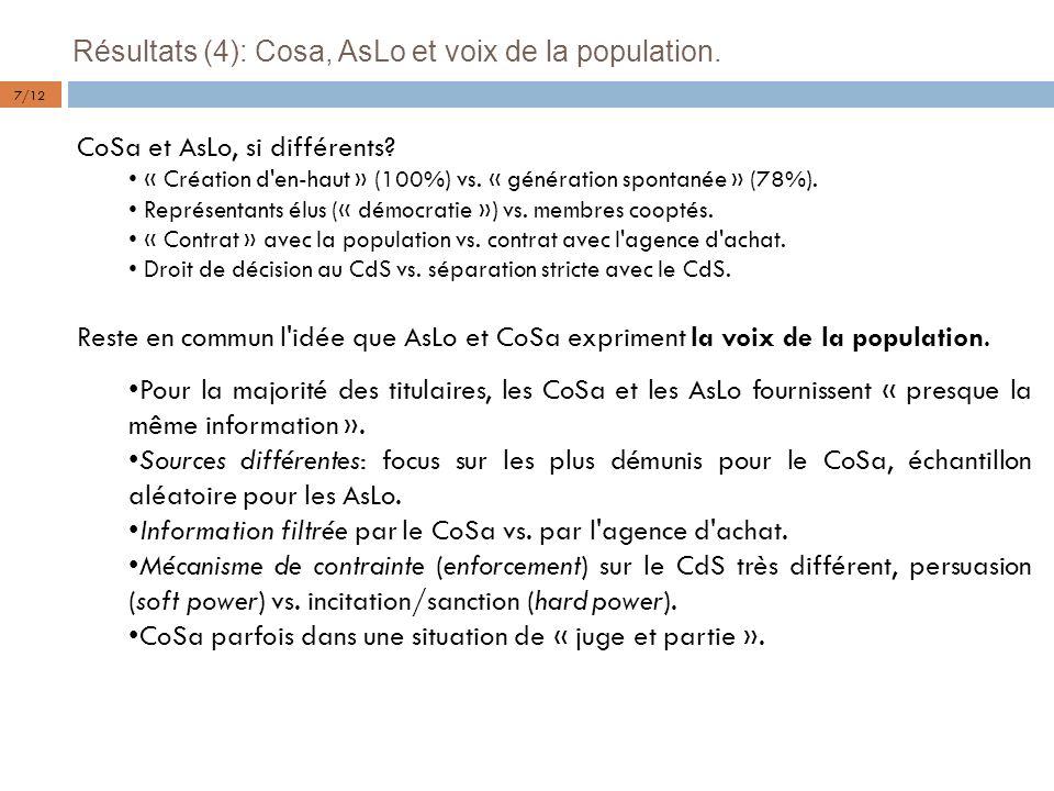 Résultats (4): Cosa, AsLo et voix de la population.