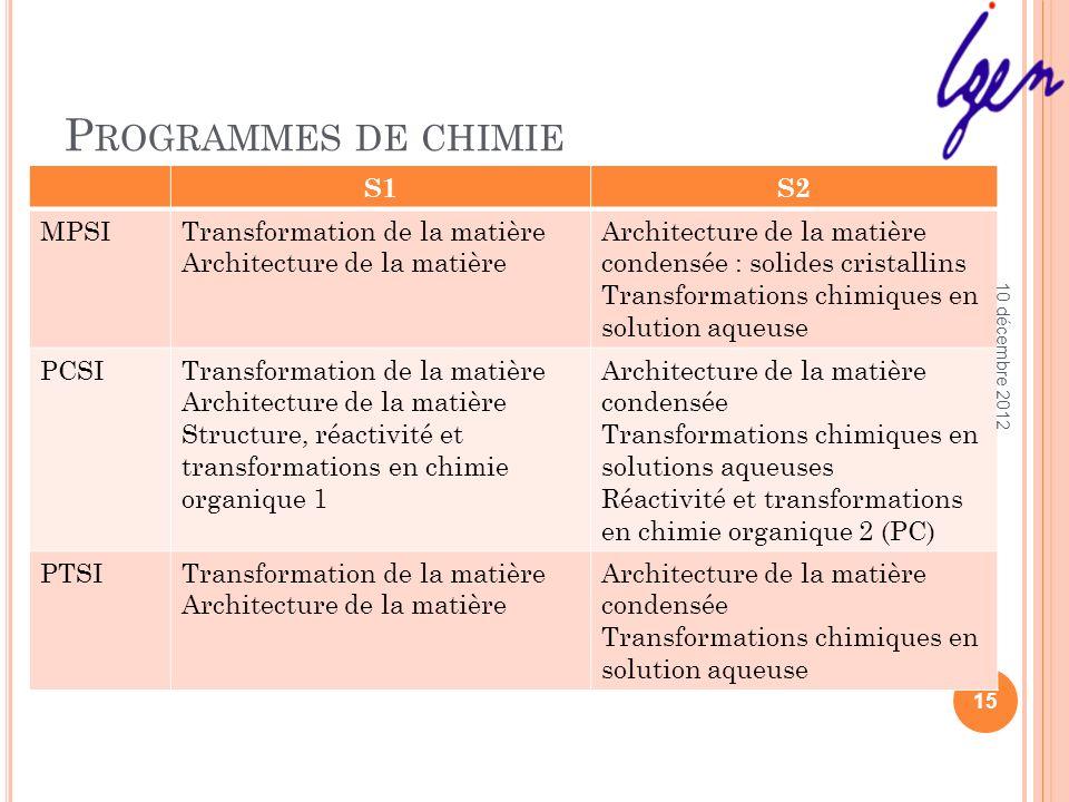 Programmes de chimie S1 S2 MPSI Transformation de la matière