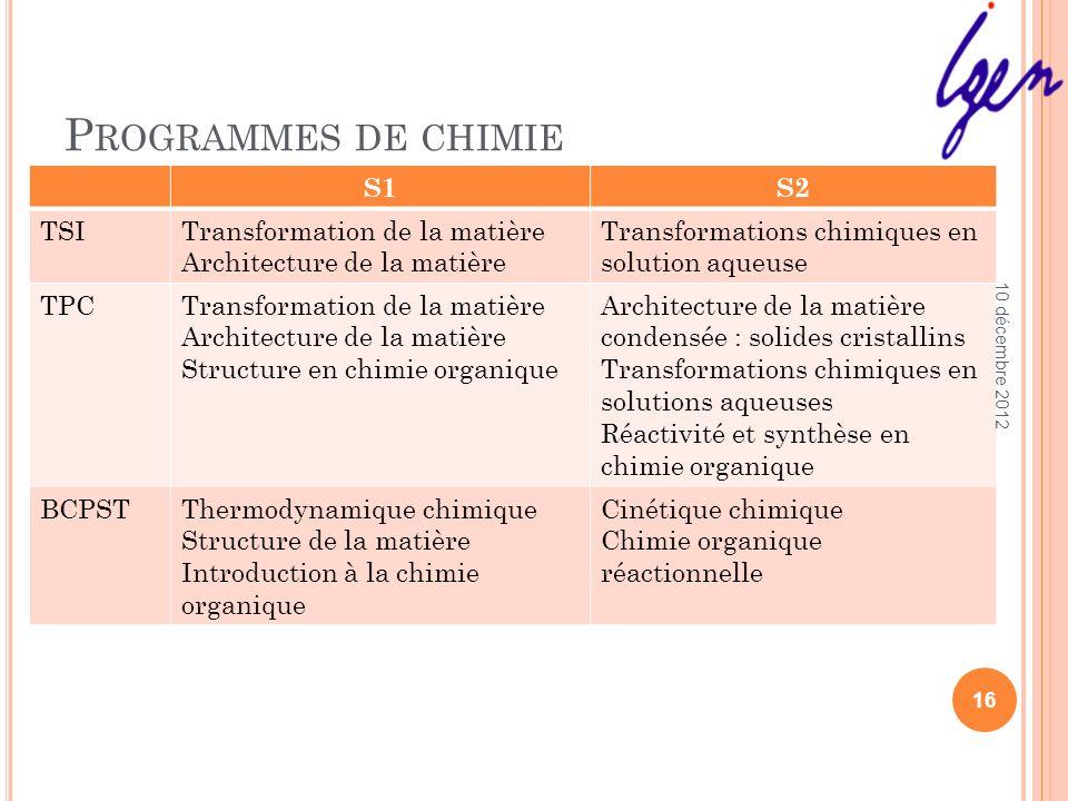 Programmes de chimie S1 S2 TSI Transformation de la matière