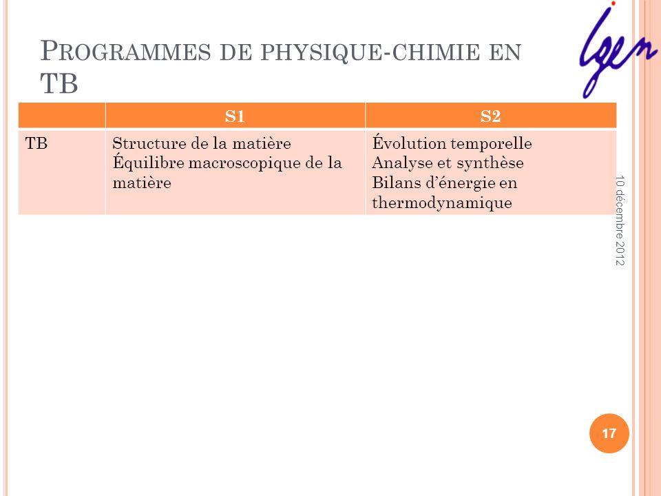 Programmes de physique-chimie en TB