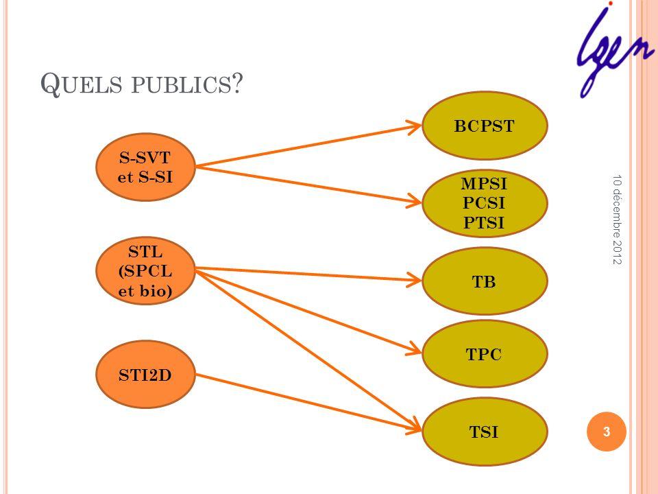 Quels publics BCPST S-SVT et S-SI MPSI PCSI PTSI STL (SPCL et bio) TB