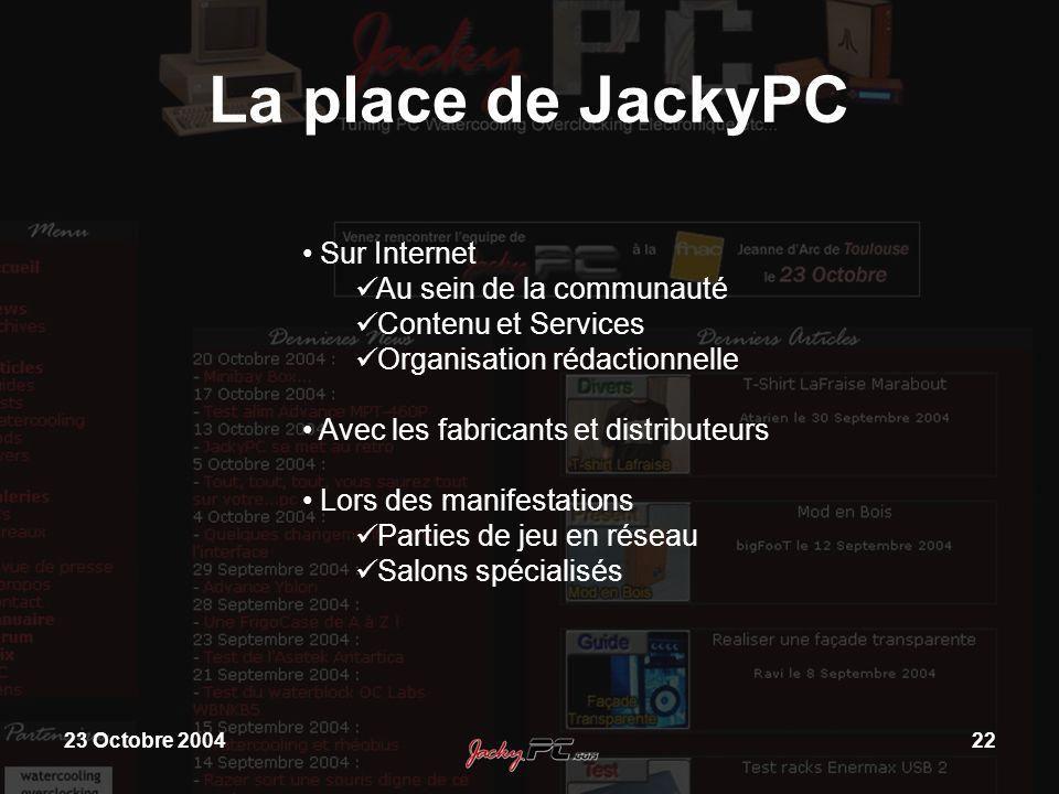 La place de JackyPC Sur Internet Au sein de la communauté