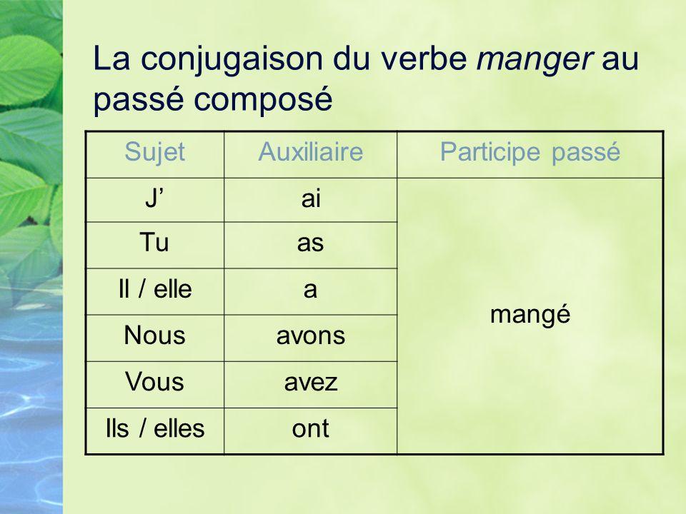 La conjugaison du verbe manger au passé composé