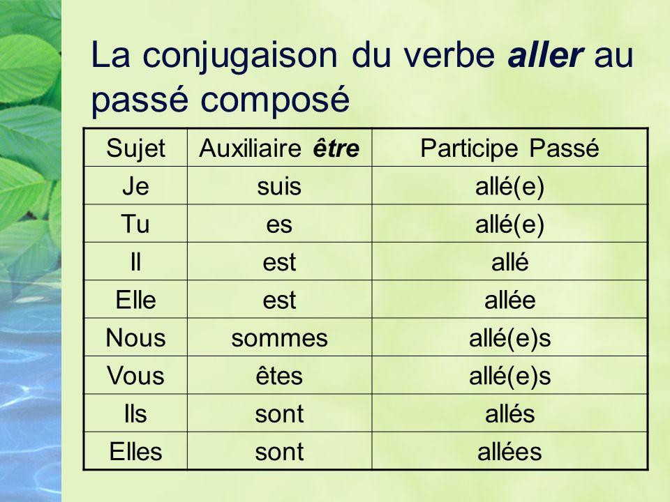 La conjugaison du verbe aller au passé composé