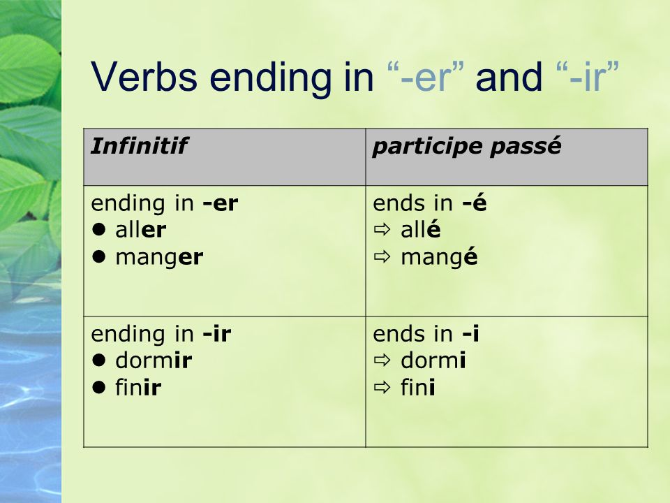 Verbs ending in -er and -ir