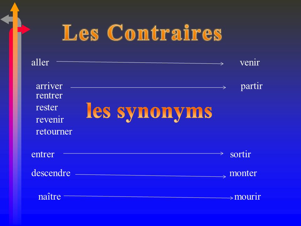 Les Contraires les synonyms
