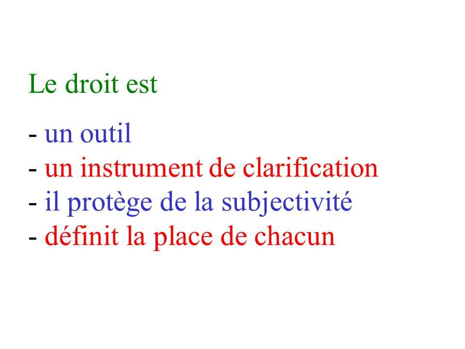Le droit est - un outil - un instrument de clarification - il protège de la subjectivité - définit la place de chacun