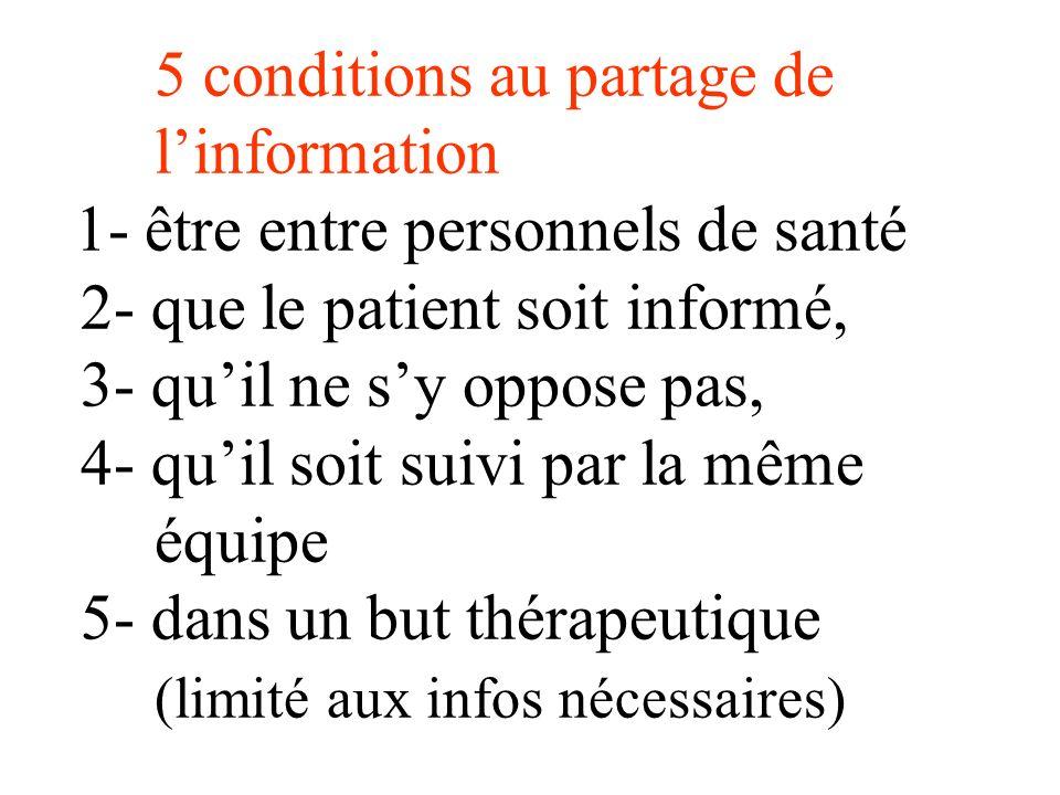5 conditions au partage de