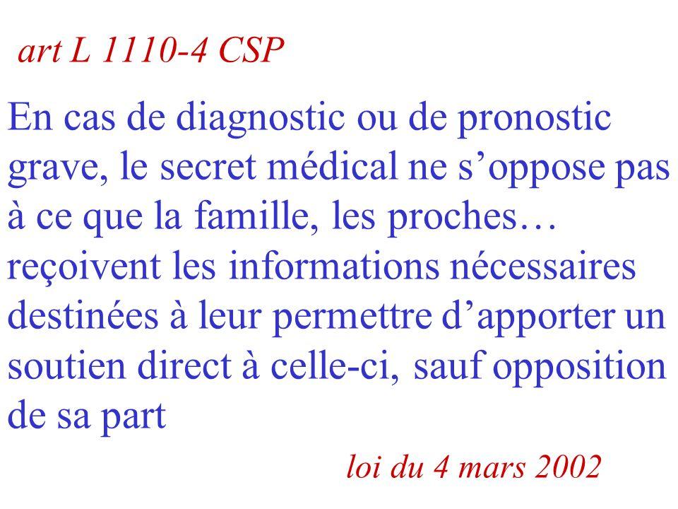 art L 1110-4 CSP En cas de diagnostic ou de pronostic grave, le secret médical ne s'oppose pas à ce que la famille, les proches… reçoivent les informations nécessaires destinées à leur permettre d'apporter un soutien direct à celle-ci, sauf opposition de sa part loi du 4 mars 2002