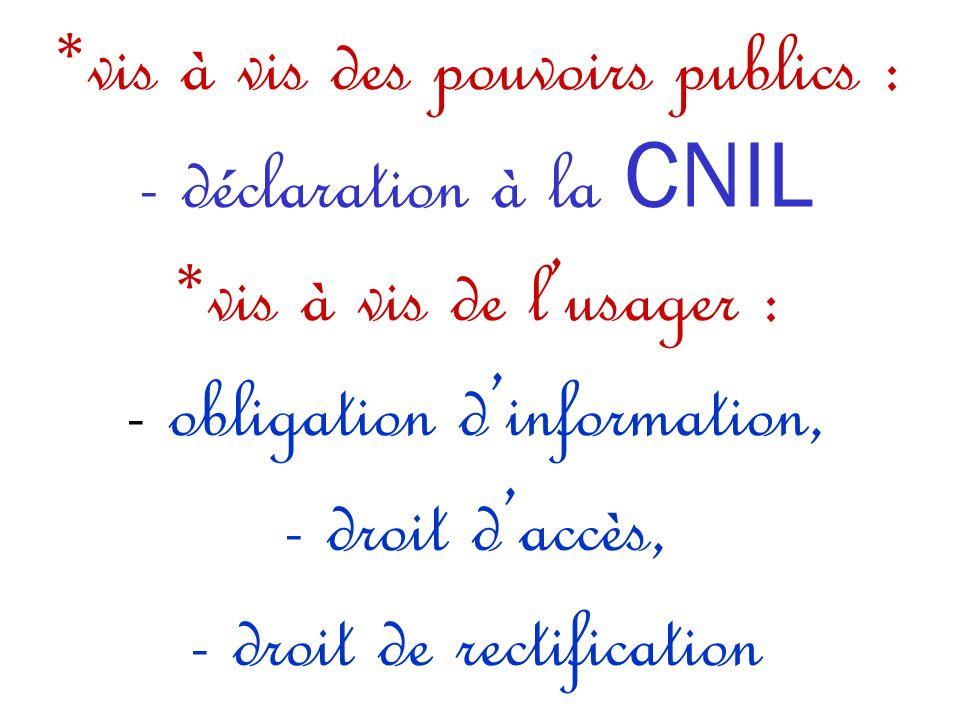 vis à vis des pouvoirs publics : - déclaration à la CNIL