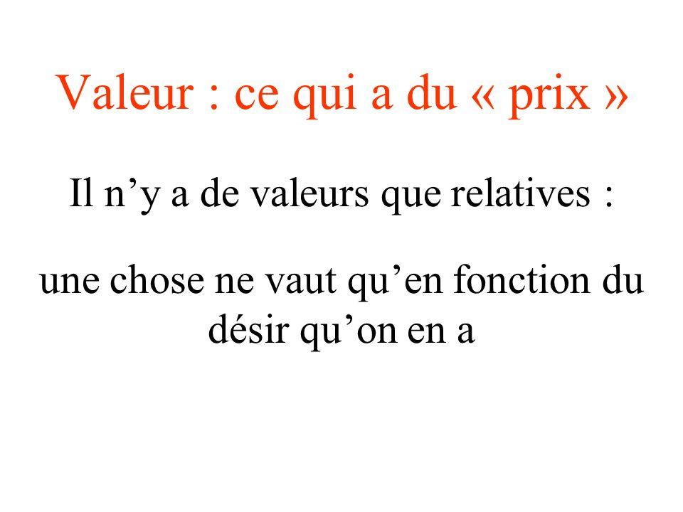 Valeur : ce qui a du « prix » Il n'y a de valeurs que relatives : une chose ne vaut qu'en fonction du désir qu'on en a