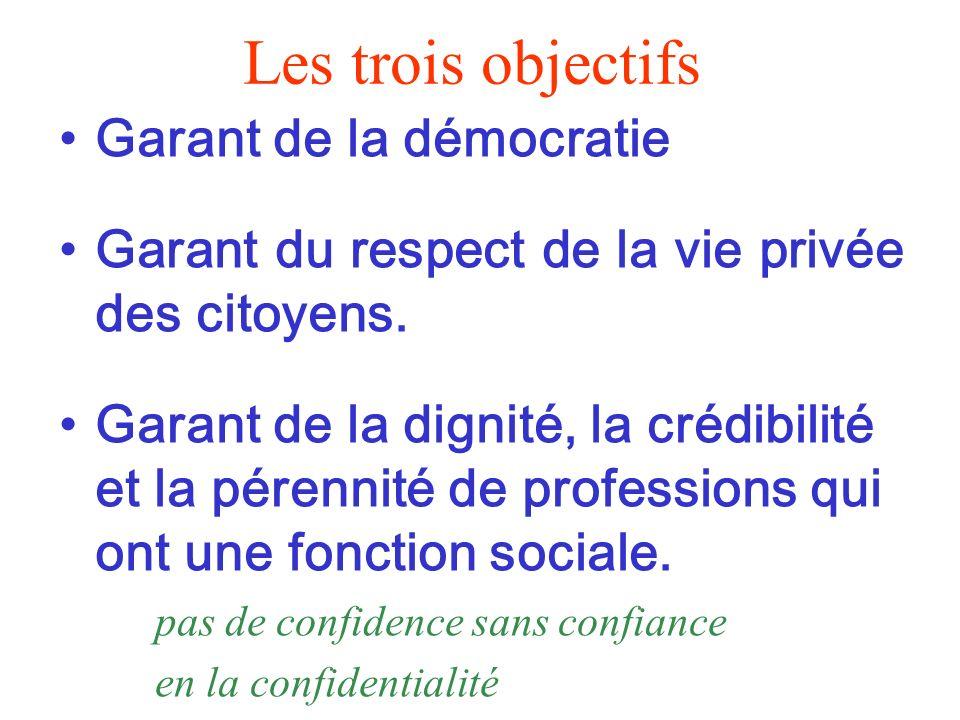 Les trois objectifs Garant de la démocratie