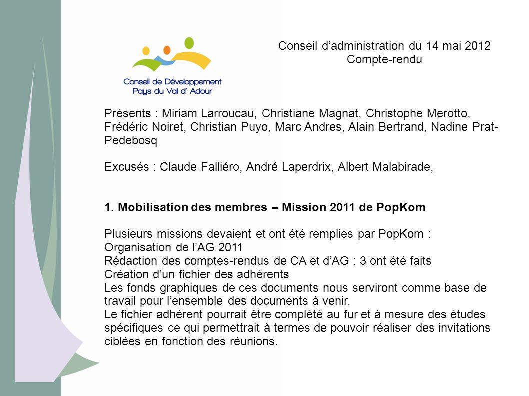 Conseil d'administration du 14 mai 2012