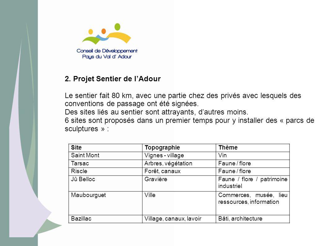 2. Projet Sentier de l'Adour