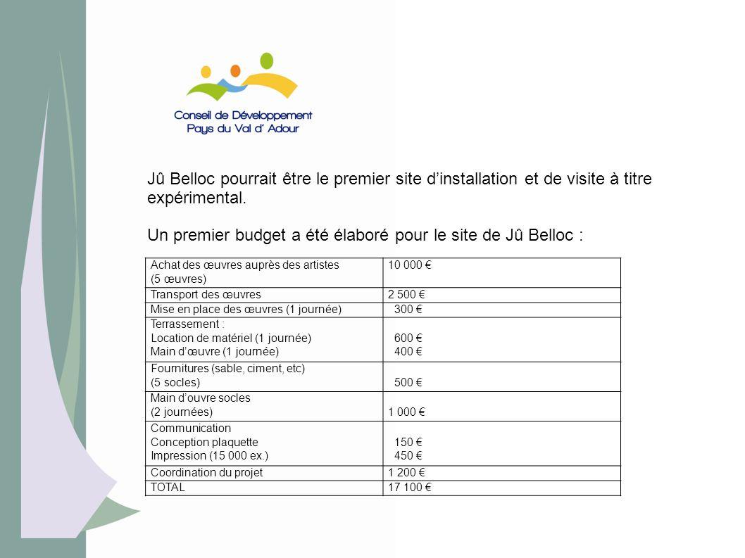Un premier budget a été élaboré pour le site de Jû Belloc :