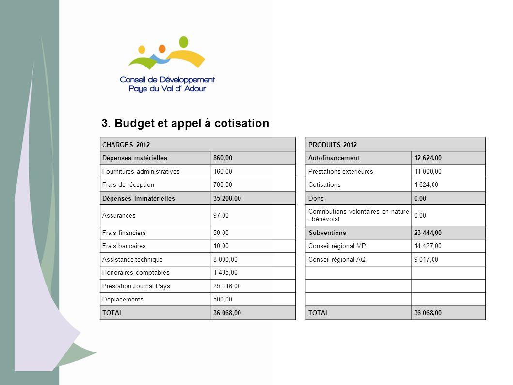 3. Budget et appel à cotisation