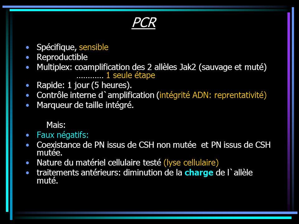 PCR Spécifique, sensible Reproductible