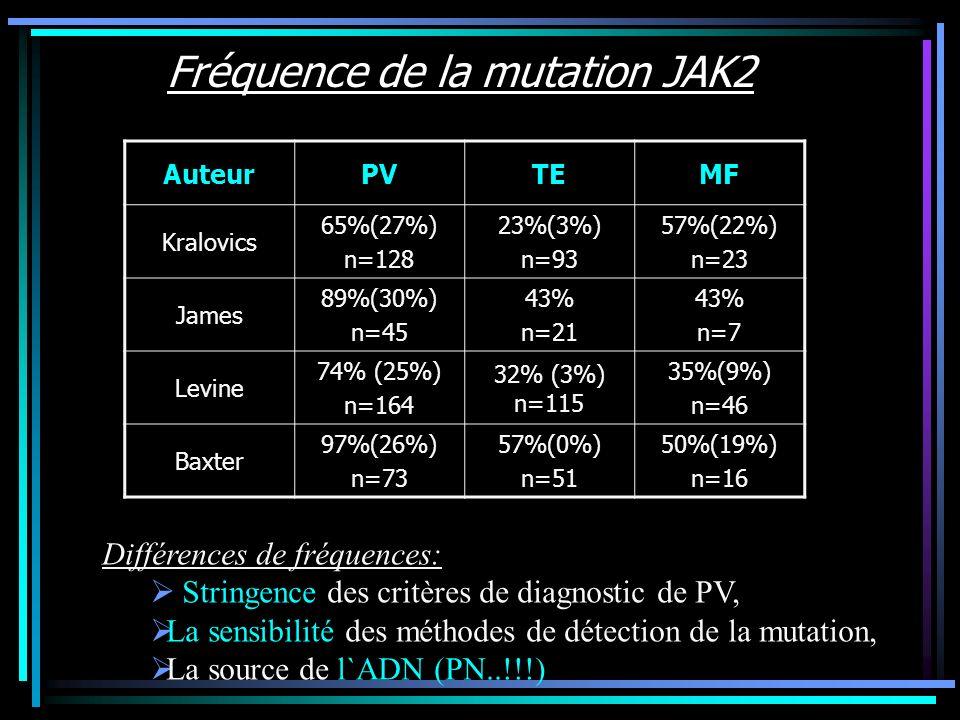 Fréquence de la mutation JAK2