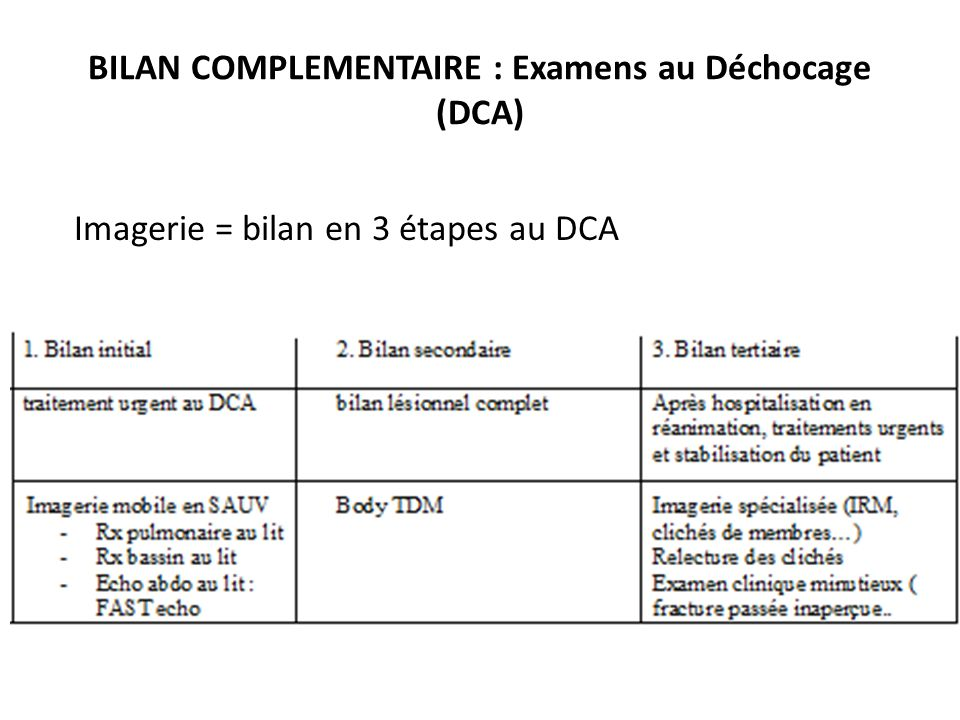 BILAN COMPLEMENTAIRE : Examens au Déchocage (DCA)