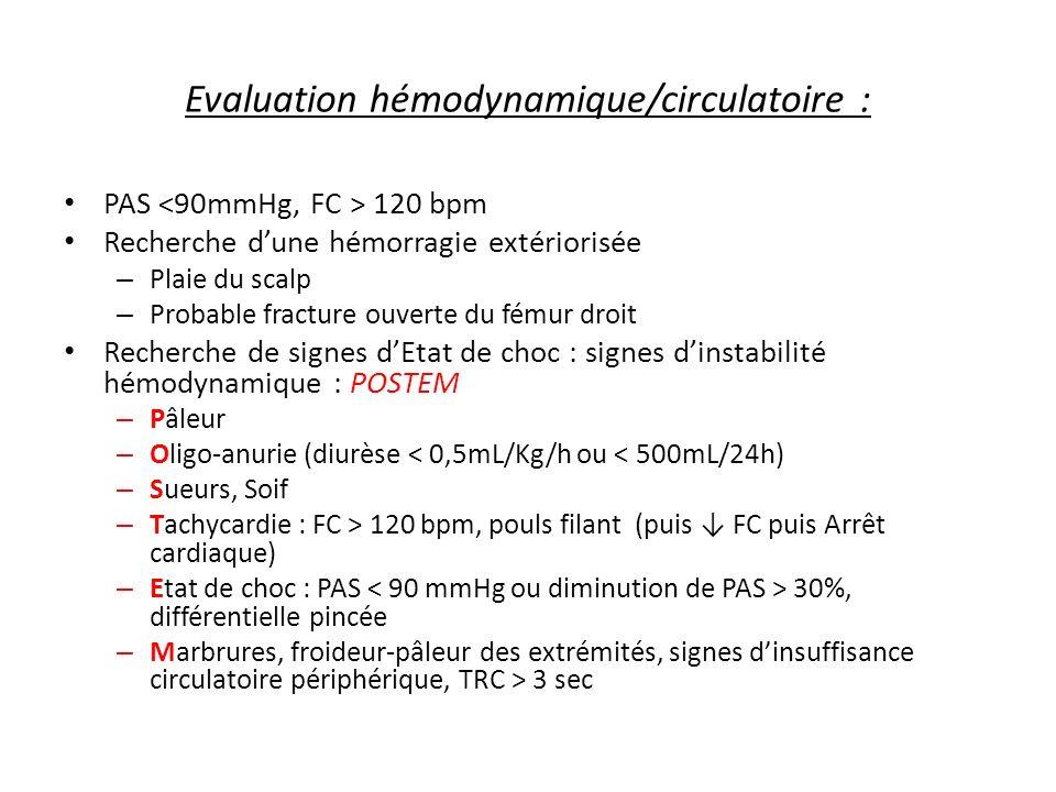 Evaluation hémodynamique/circulatoire :