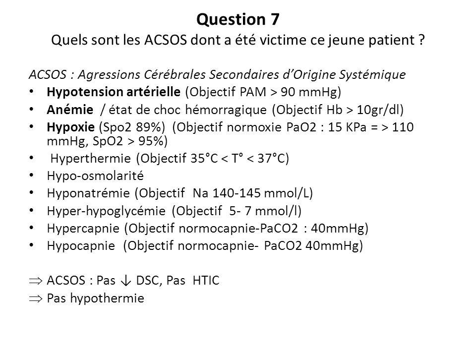 Question 7 Quels sont les ACSOS dont a été victime ce jeune patient