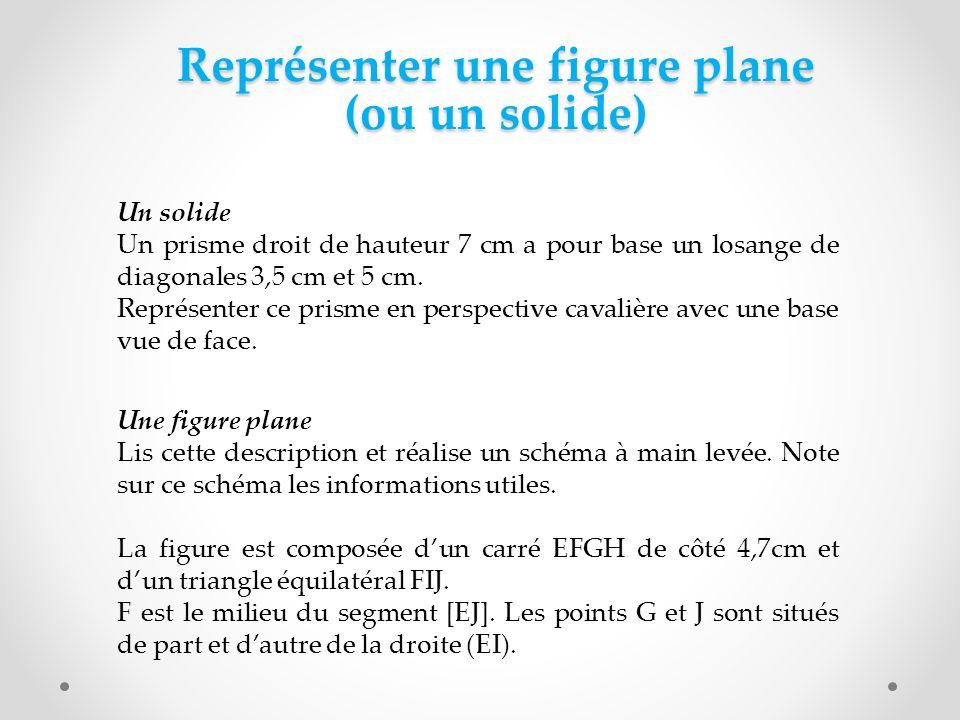 Représenter une figure plane (ou un solide)