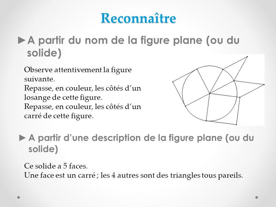 Reconnaître A partir du nom de la figure plane (ou du solide)
