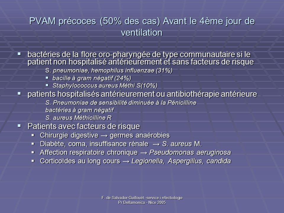 PVAM précoces (50% des cas) Avant le 4ème jour de ventilation