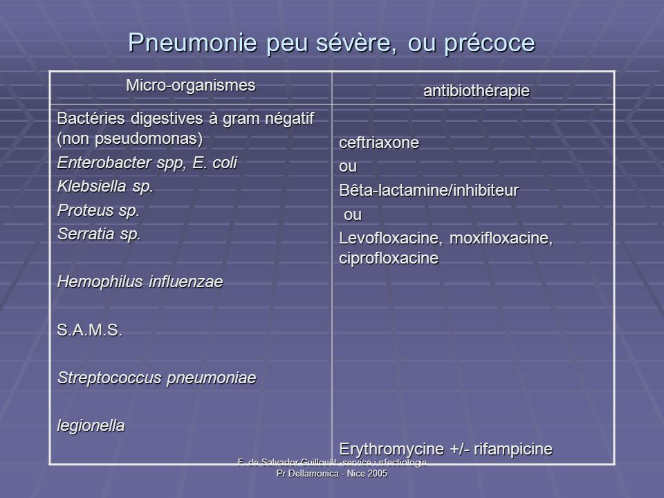 Pneumonie peu sévère, ou précoce