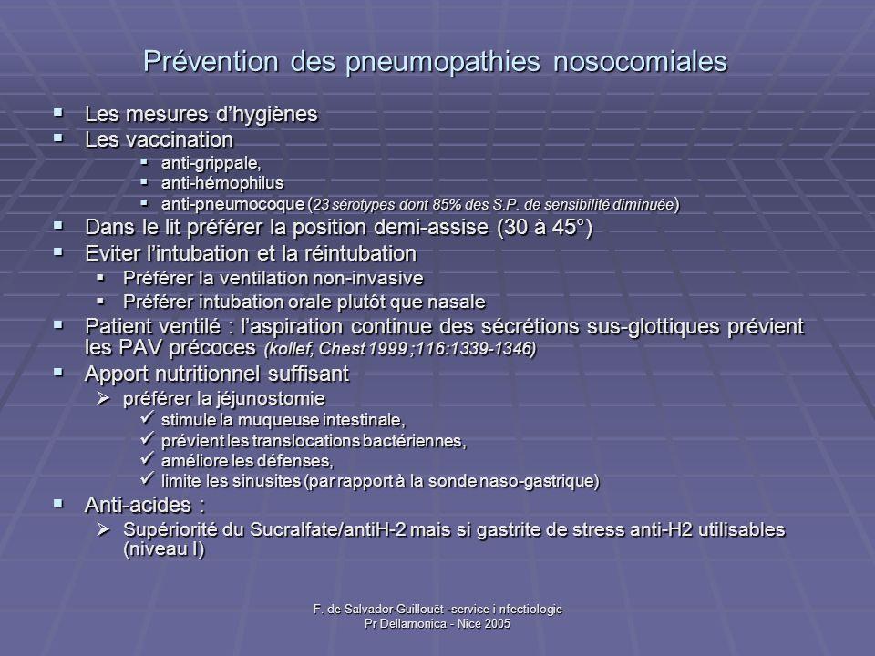 Prévention des pneumopathies nosocomiales