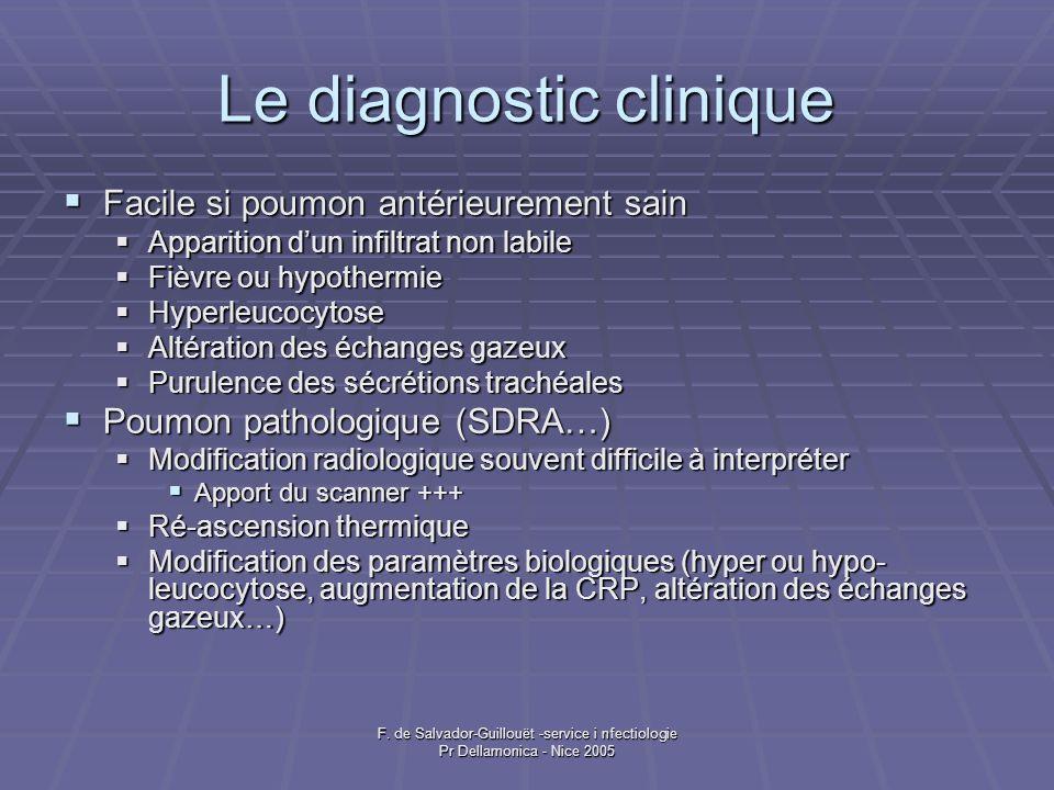 Le diagnostic clinique