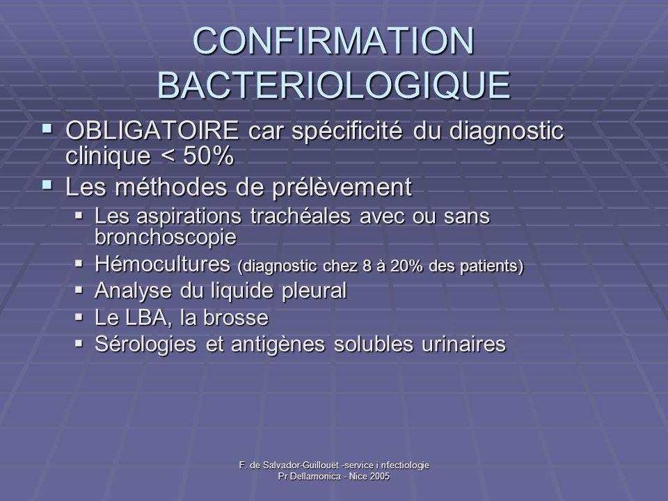 CONFIRMATION BACTERIOLOGIQUE