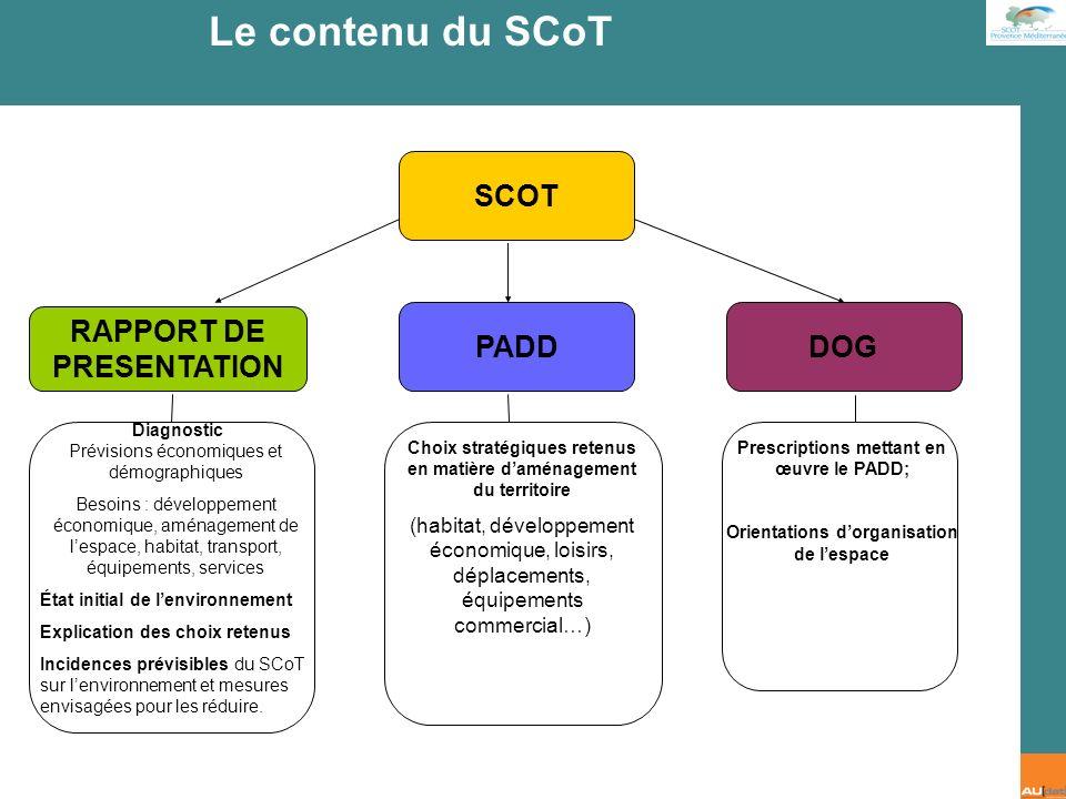Le contenu du SCoT SCOT RAPPORT DE PRESENTATION PADD DOG