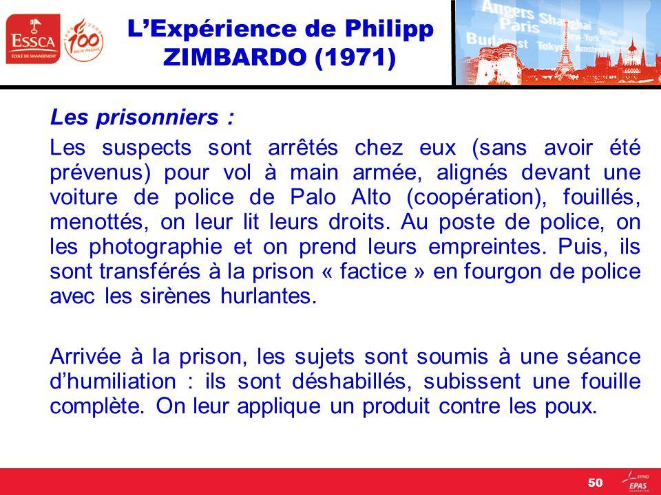 L'Expérience de Philipp ZIMBARDO (1971)