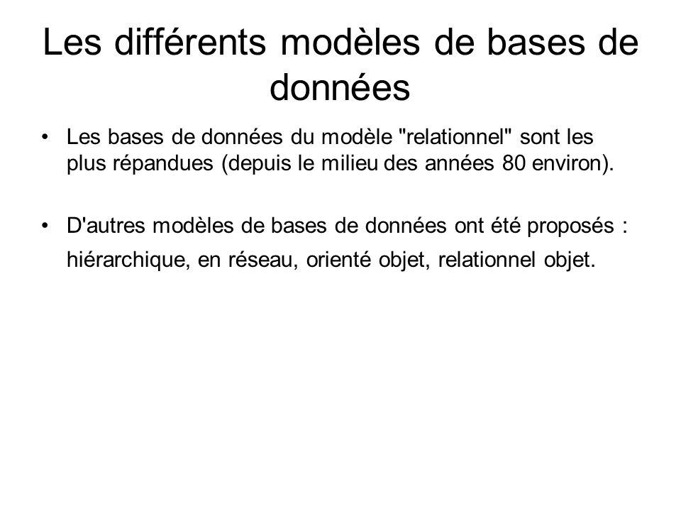 Les différents modèles de bases de données