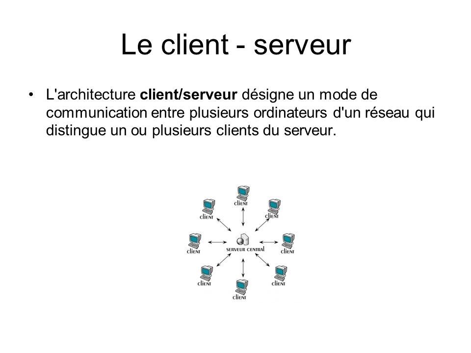 R seau tendu wan un r seau tendu souvent d sign par l for Architecture client serveur