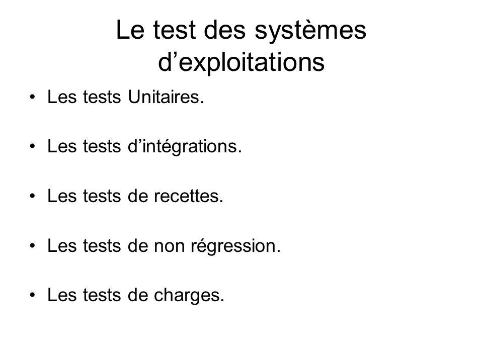 Le test des systèmes d'exploitations