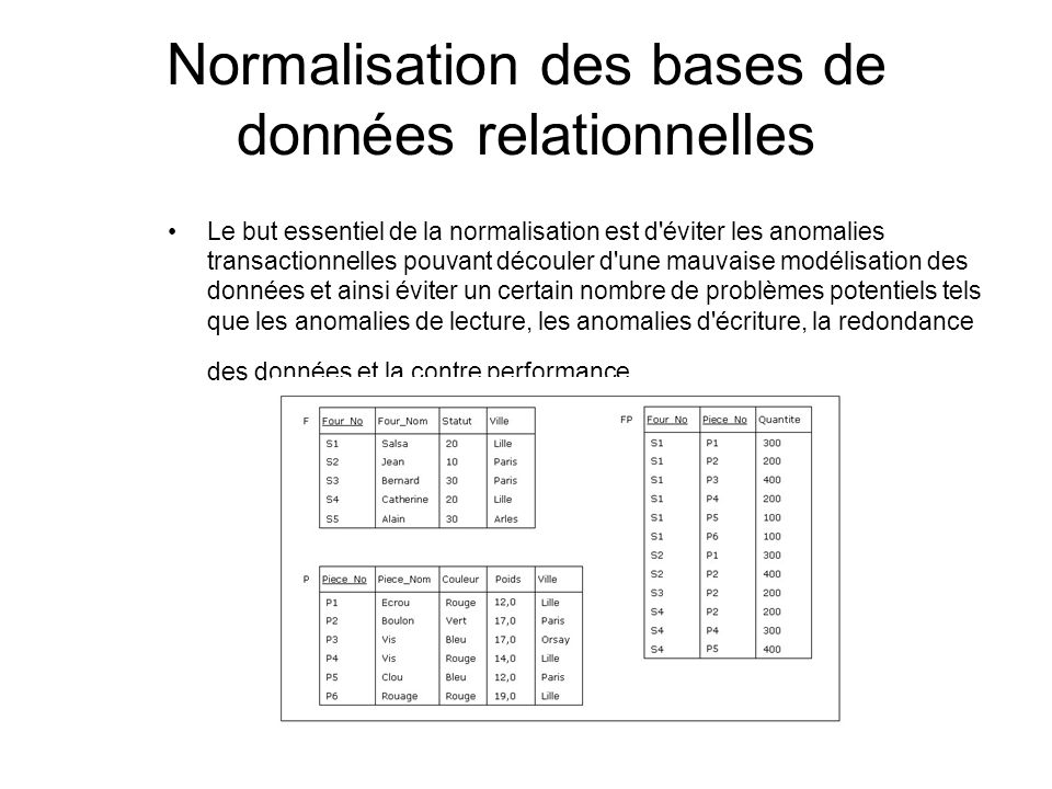 Normalisation des bases de données relationnelles