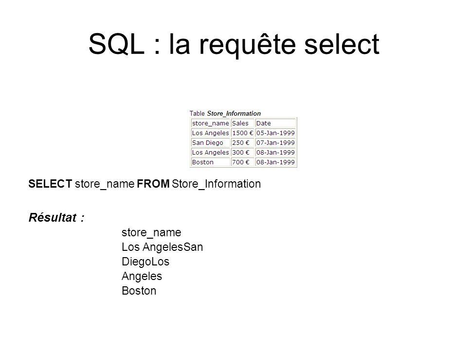 SQL : la requête select Résultat :