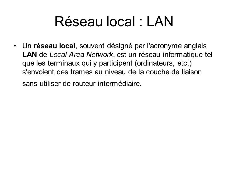 Réseau local : LAN