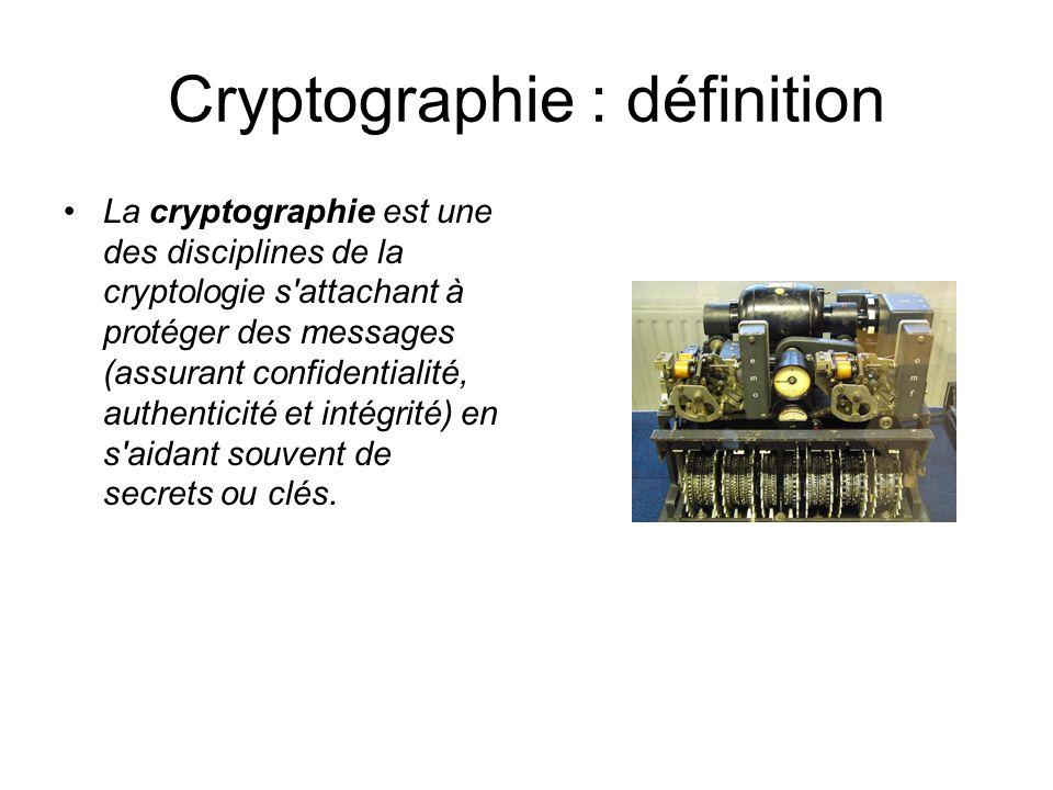 Cryptographie : définition