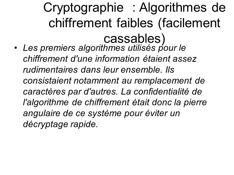 Cryptographie : Algorithmes de chiffrement faibles (facilement cassables)