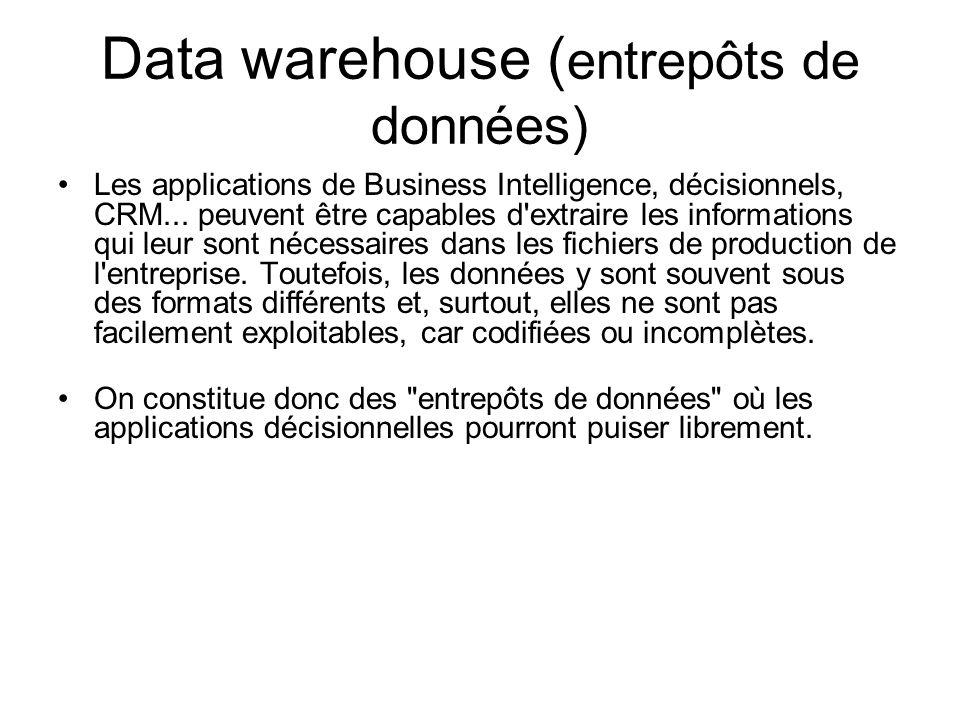 Data warehouse (entrepôts de données)