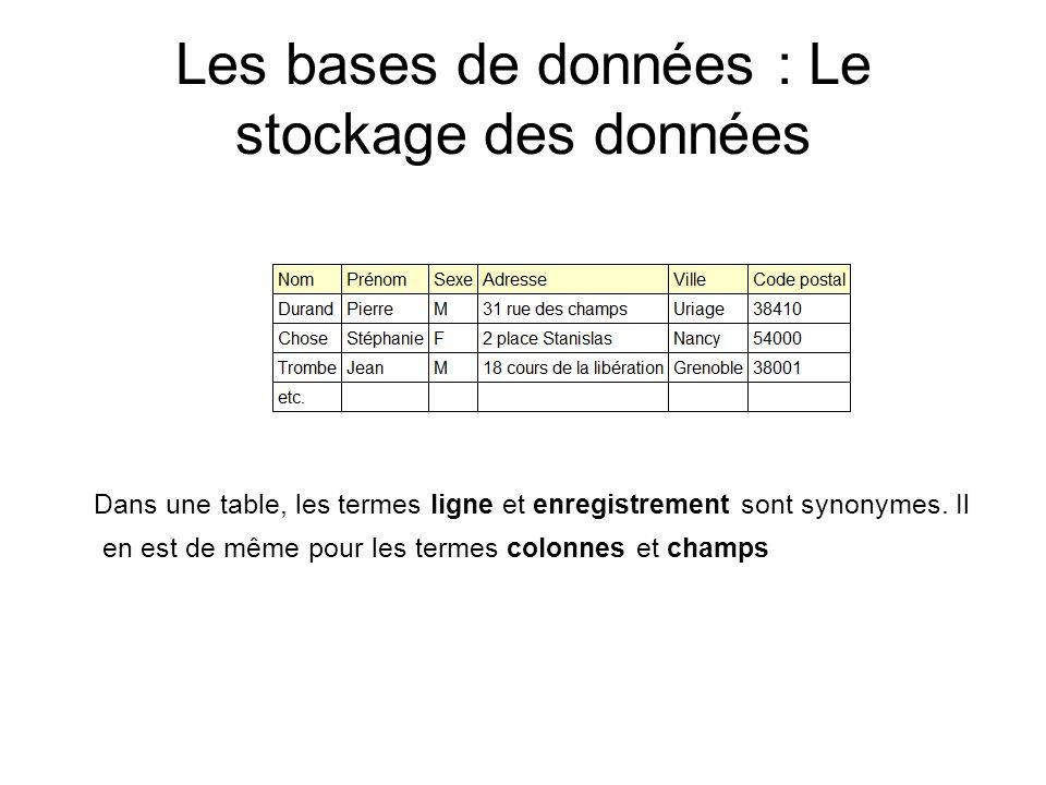 Les bases de données : Le stockage des données