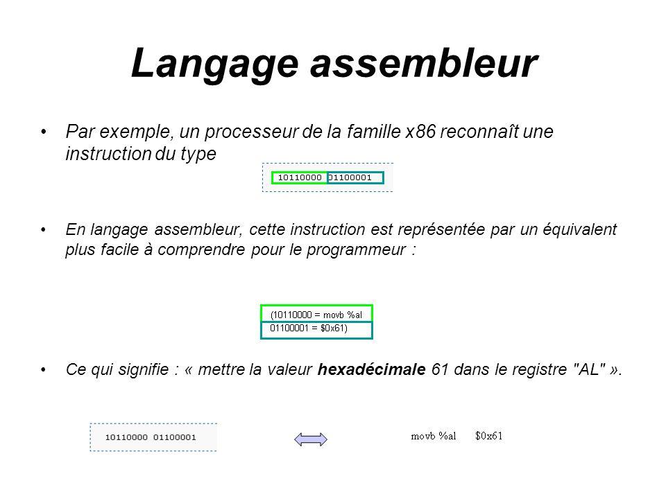 Langage assembleur Par exemple, un processeur de la famille x86 reconnaît une instruction du type.