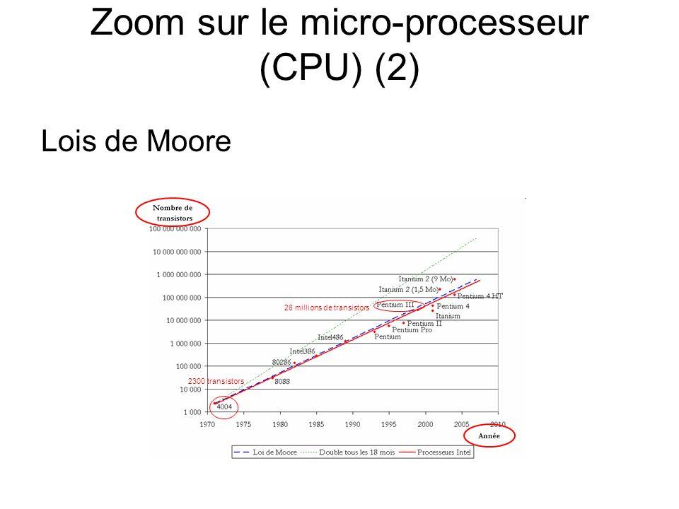 Zoom sur le micro-processeur (CPU) (2)