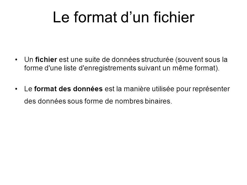 Le format d'un fichier Un fichier est une suite de données structurée (souvent sous la forme d une liste d enregistrements suivant un même format).